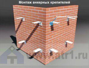 Монтаж кронштейнов - облицовка фасада, фасадная система