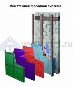 Межэтажная фасадная система, конструкция для облицовки фасада в перекрытия между этажами