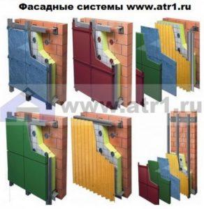 Фасадные системы, обрешетка для фасада, виды облицовки