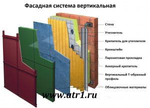 Вертикальная фасадная система на Т-профиль