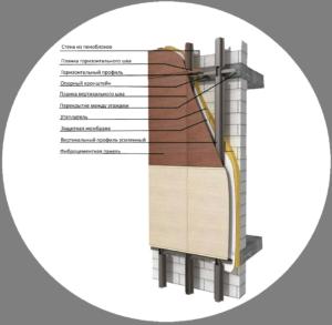 Межэтажная фасадная система под фиброцементные панели